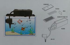 Aquarium Top Filter 601 for sale in malaysia