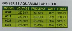 Aquarium Top Filter 603T for sale in malaysia